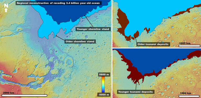 Ancient shorelines created by tsunamis on Mars